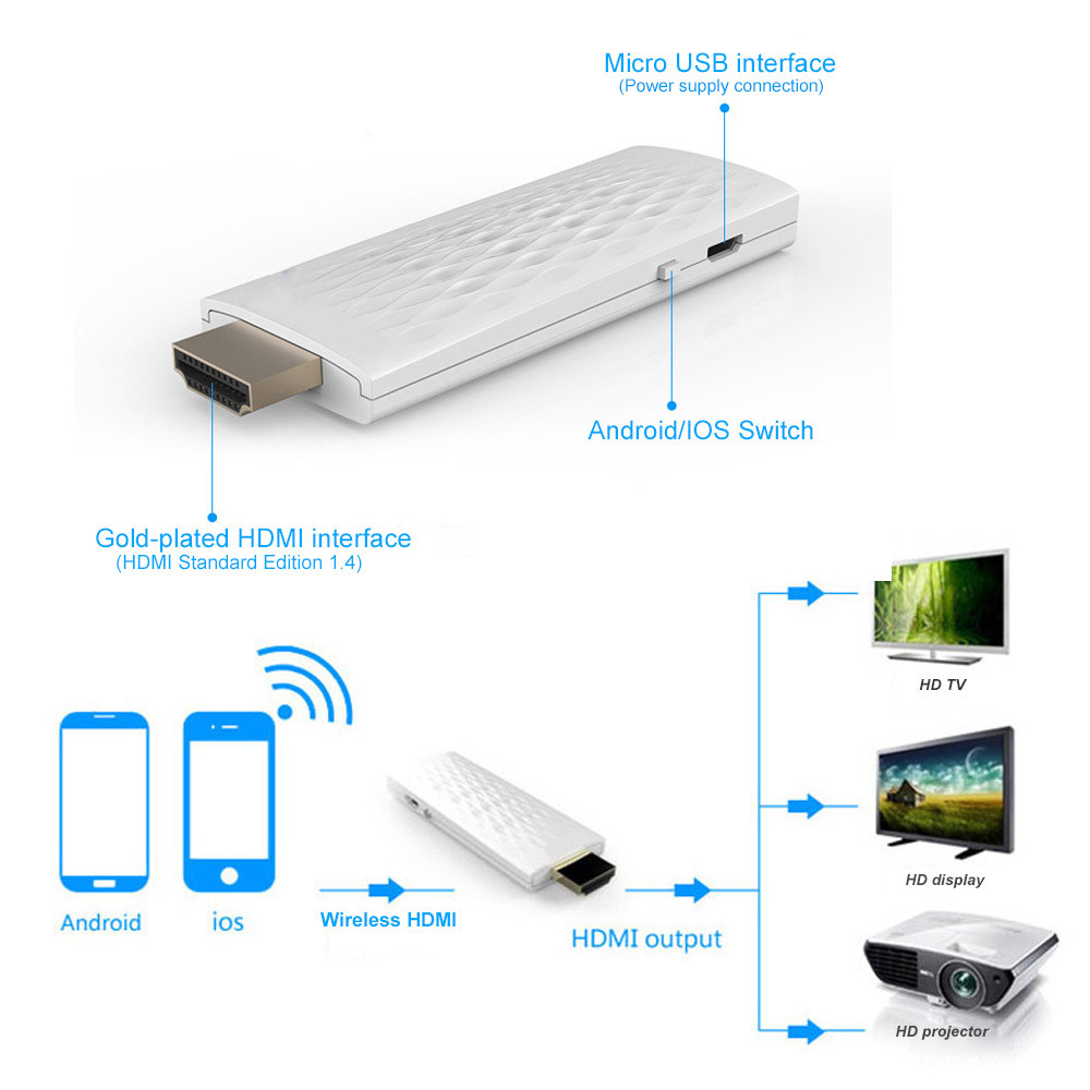 HI763 WIFI Display Dongle Adapter Miracast DLNA AirPlay ...